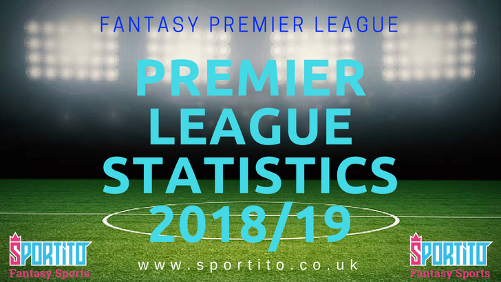 fantasy-premier-league-stats-www-sportito-com