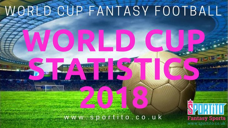 world-cup-fantasy-sportito